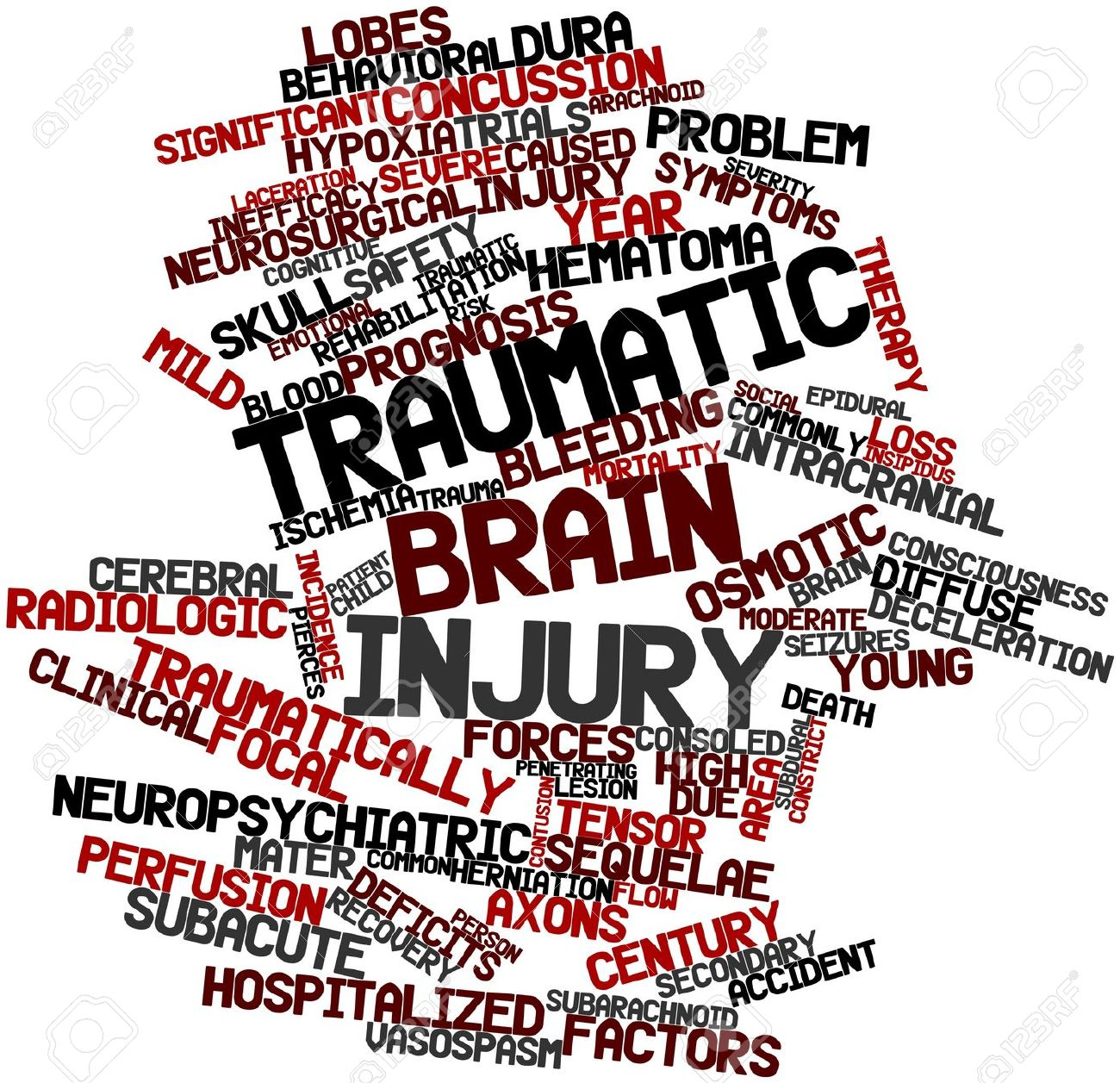 traumatic-brain-injury_02